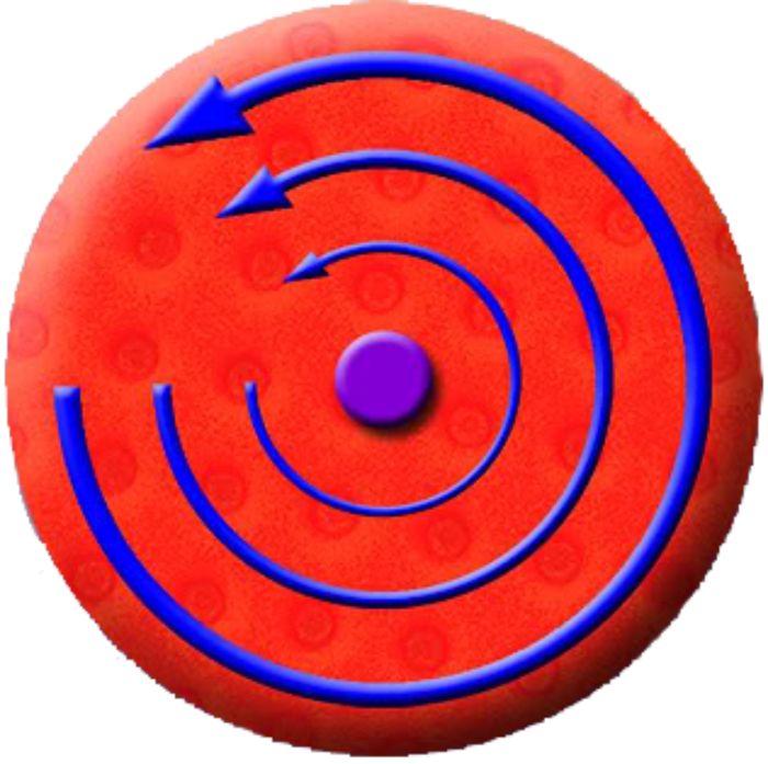 roterende-polermaskine